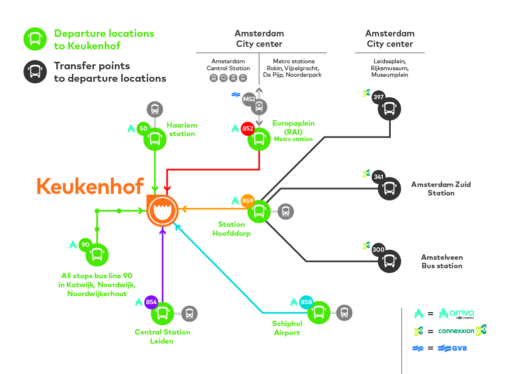 How to get from Amsterdam to Keukenhof 2019